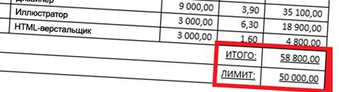 agency_budget