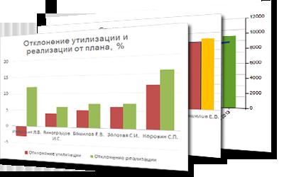 graphs_otchety